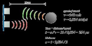HC-SR04 afstand berekenen